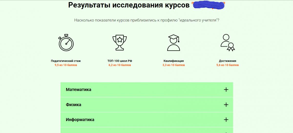 Критерий №2: уровень преподавателей, работающих на курсах — педстаж, квалификация, достижения, наличие учителей из школ топ-100 РФ