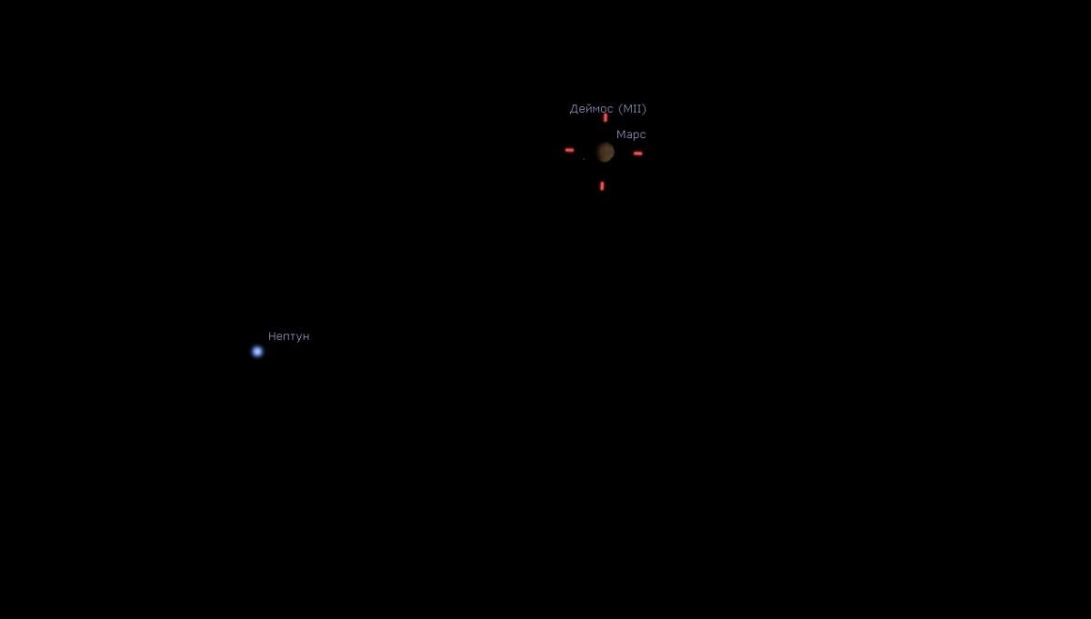 Разглядываем Нептун, космическую станцию и падающие звёзды: астрономические события декабря