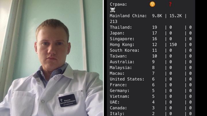«Человек может быть заразным в инкубационный период»: врач-инфекционист из Красноярска рассказал, как не заразиться коронавирусом