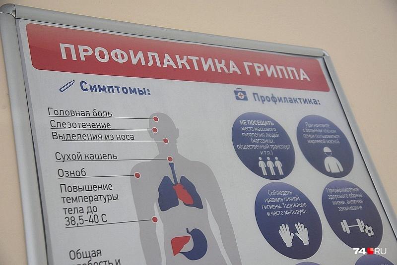 На сегодня карантин по гриппу и ОРВИ объявлен не менее чем в пяти учебных заведениях региона