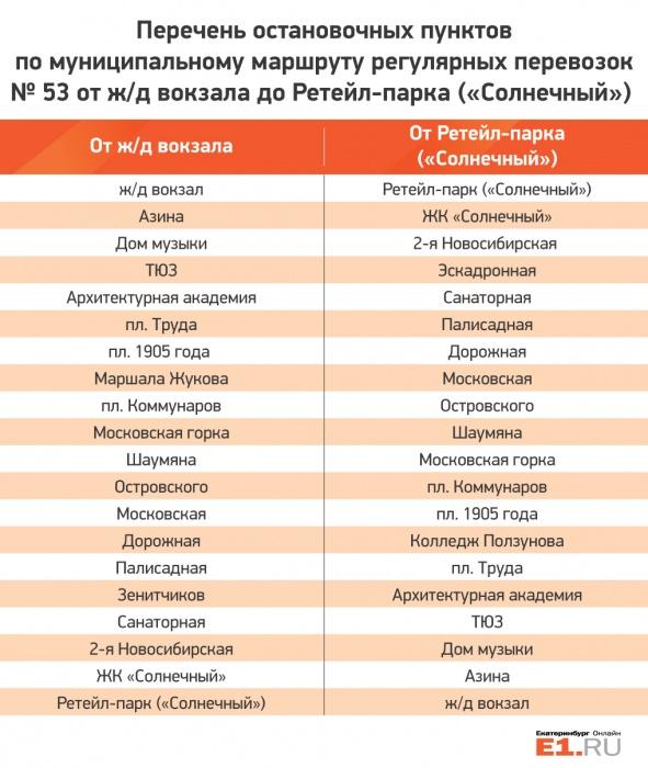 В Екатеринбурге начали искать перевозчика для автобусного маршрута, который пойдёт по Московской