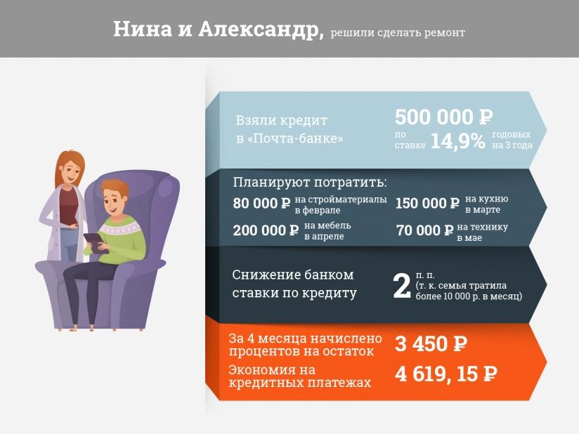 Альфа банк бесплатная кредитная карта