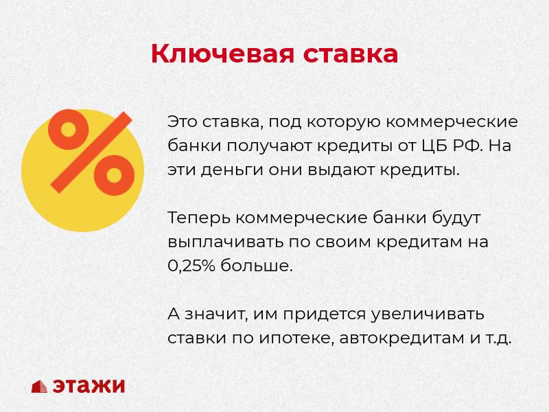 выплатив кредит проценты выплачивают деньги в долг у частного лица срочно москва