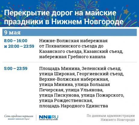 Единственный МиГ и «Бессмертный полк». Следим online, как проходит 9 Мая в Нижнем Новгороде