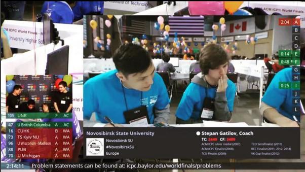 Студенты НГУ обогнали Оксфорд в чемпионате для айтишников
