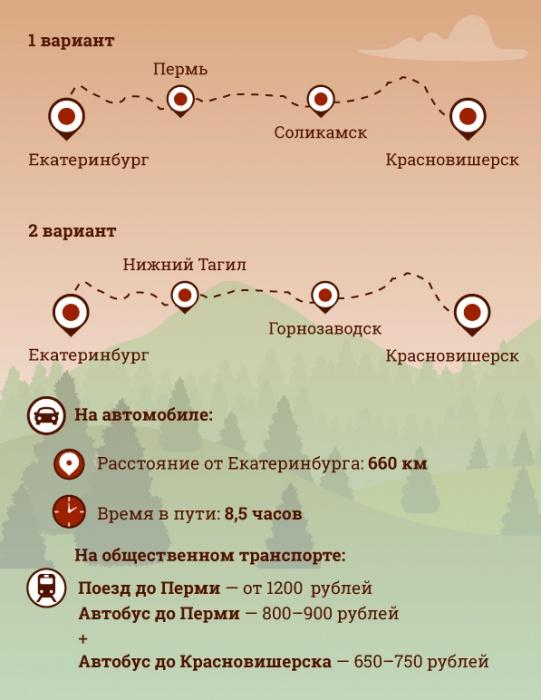 Маршрут выходного дня: любуемся уральским лесом с высоченного Ветлана и гуляем по старинной Чердыни