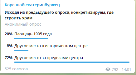 Telegram-канал «Коренной екатеринбуржец»