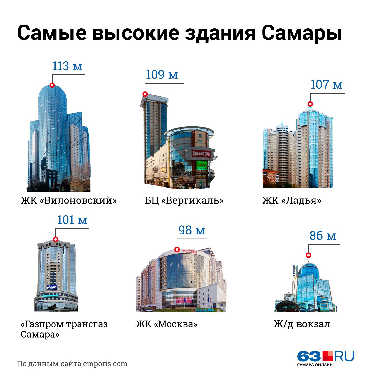 Инфографика:Анна Рыбакова