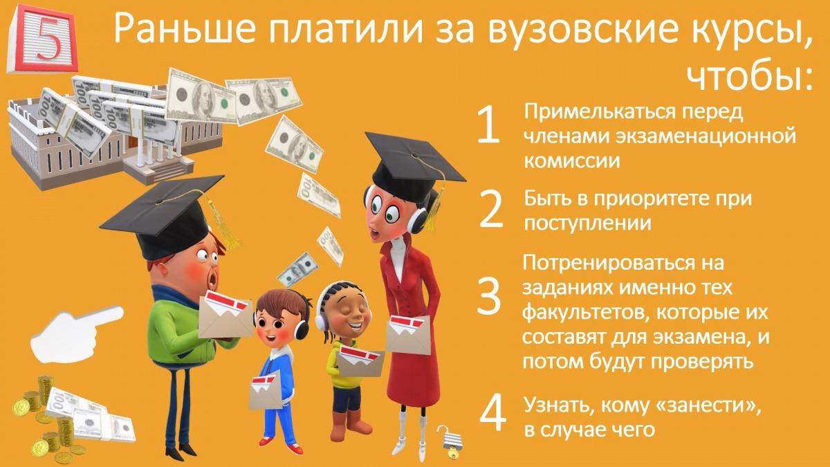 Зачем раньше, до введения ЕГЭ в 2009 году, родители целый год платили за вузовские подготовительные курсы, если все знания давала школа?