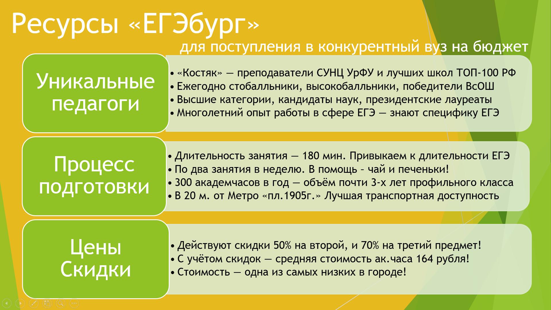 Ресурсы ООО «ЕГЭбург» для реализации «Программы софинансирования довузовской подготовки выпускников города Екатеринбурга»