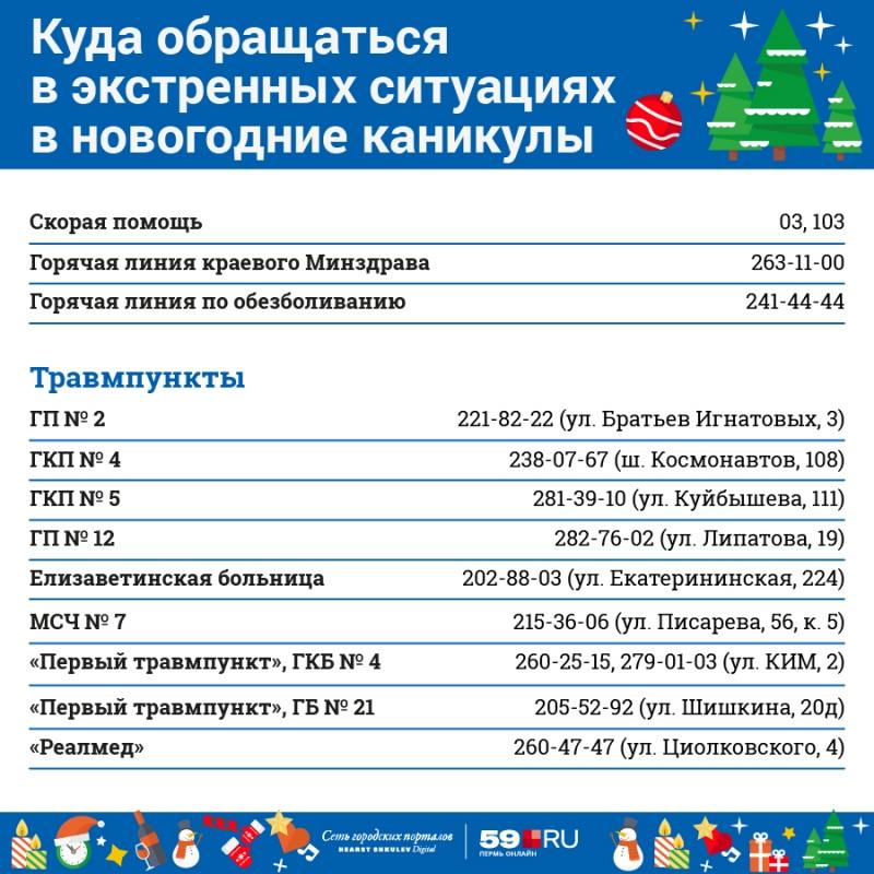 кредиты на покупку жилья в белоруссии