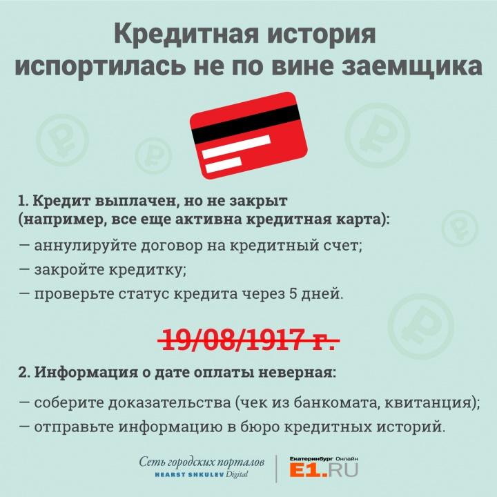 испорченная кредитная история по вине банка golden 1 credit union auto payoff address