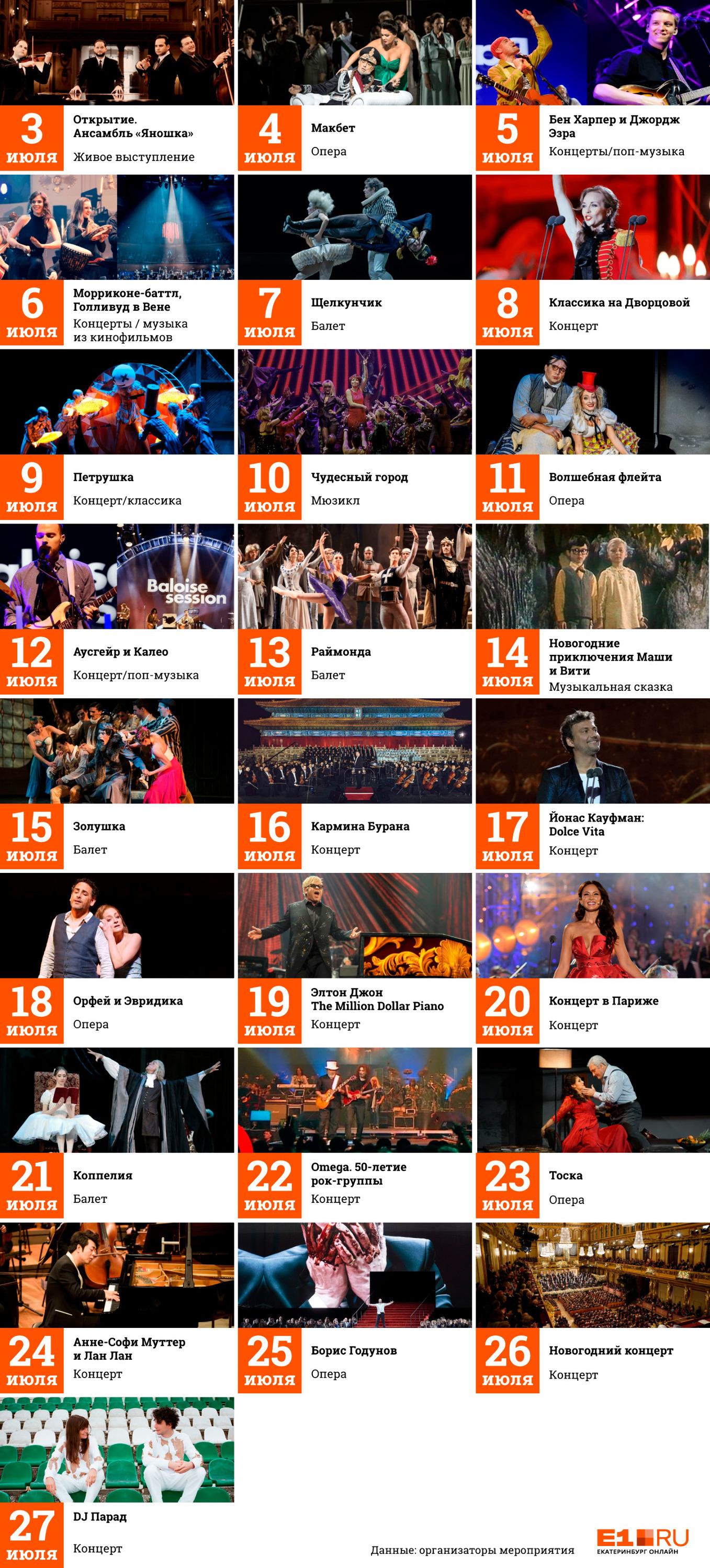 Полное расписание Венского фестиваля музыкальных фильмов в Екатеринбурге. Сохраните в закладки, чтобы не потерять