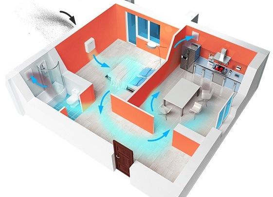 Бризер Тион O2 поможет сделать городской воздух в квартире чистым и свежим