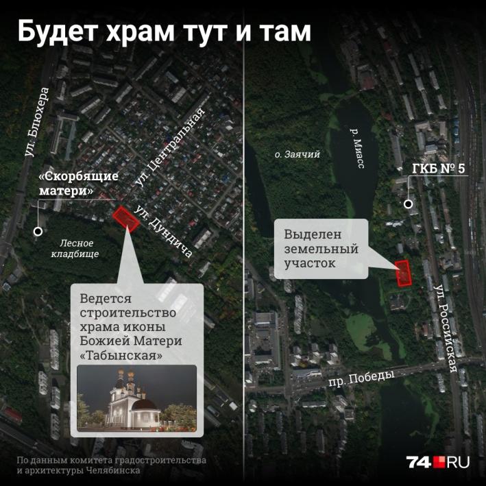 Один храм построят на АМЗ, другой — на берегу реки Миасс в Калининском районе