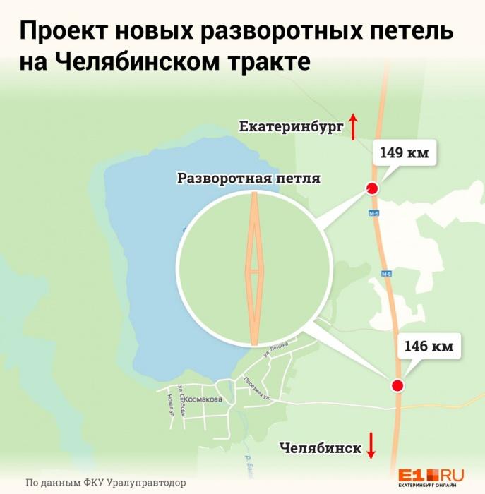 Осталось немного потерпеть: когда по Челябинскому тракту можно будет разгоняться до 130 км/ч