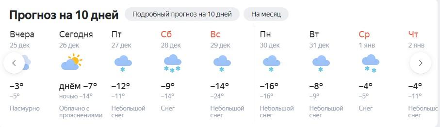 Что обещает «Яндекс.Погода»