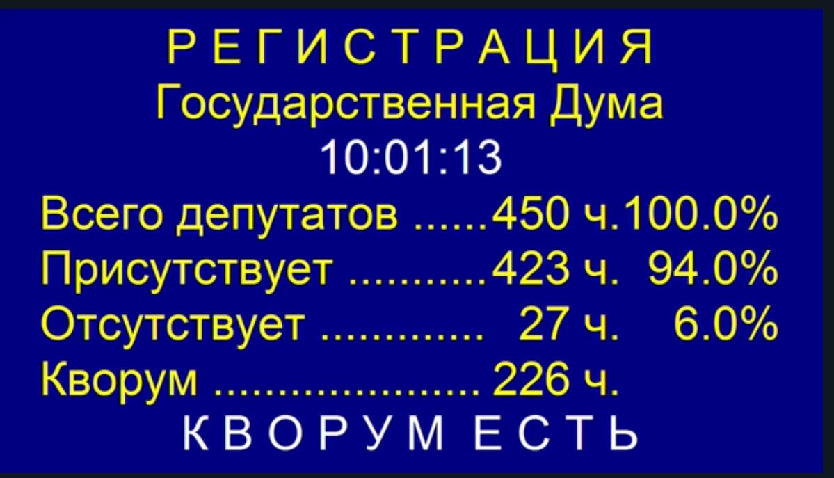 Депутаты Госдумы во втором чтении приняли законопроект о повышении пенсионного возраста