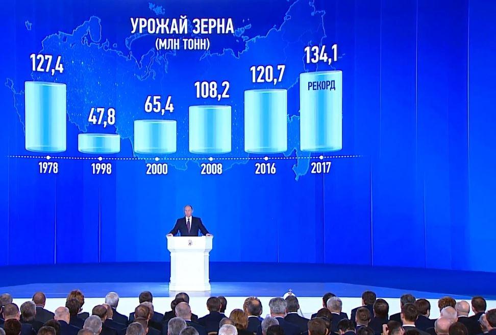 Послание Путина онлайн: о ядерном оружии, новой суперракете и борьбе с раком