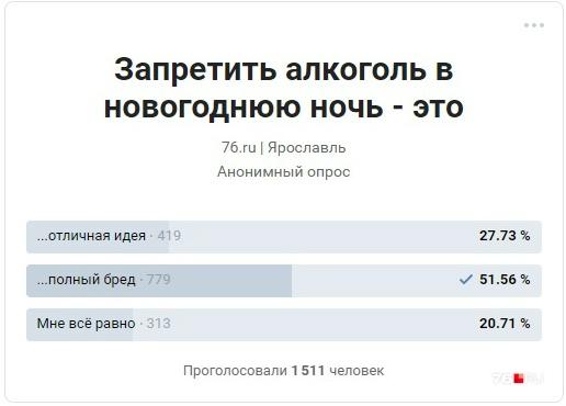 «Зачем нам ёлка без горячительного»: ярославцы выступили против антиалкогольного режима на Новый год