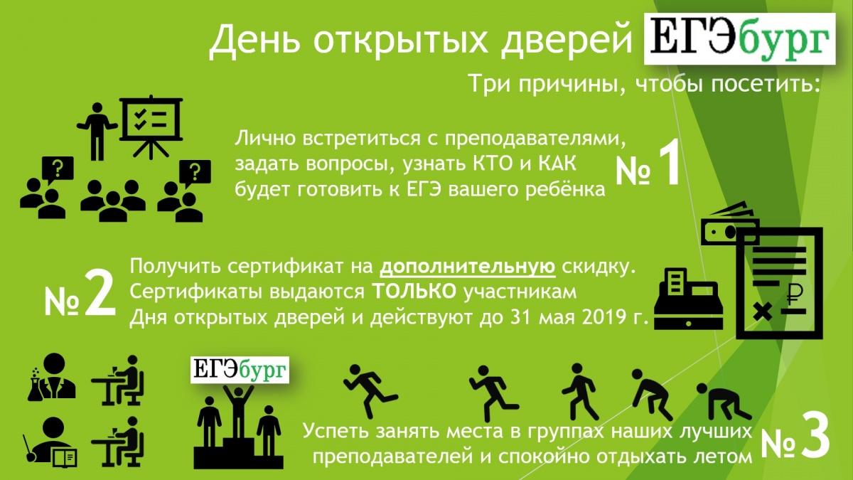 Только участники дня открытых дверей получат подарок — сертификат на 12 387 рублей — и смогут лично задать вопросы преподавателям