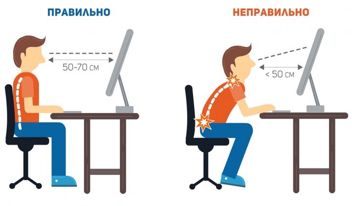 Чтоб заработать больше, стоит попробовать сидеть правильно: врачи научили  повышать работоспособность | e1.ru - новости Екатеринбурга