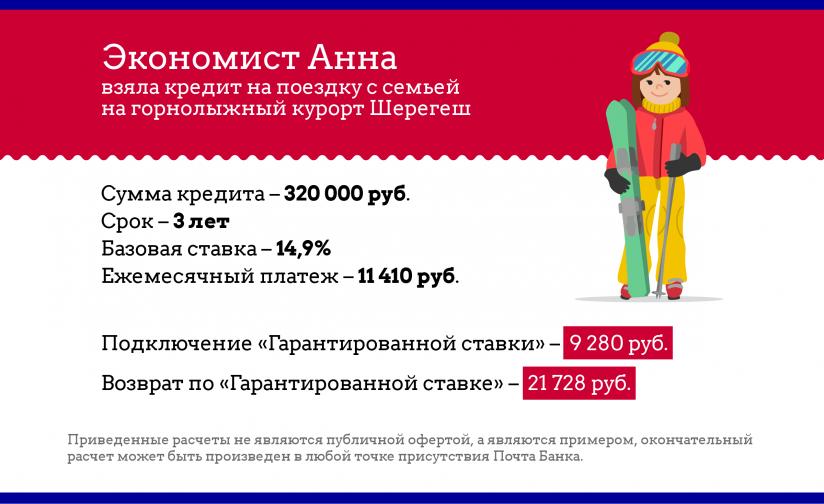 Как зарабатывать 100 тысяч рублей