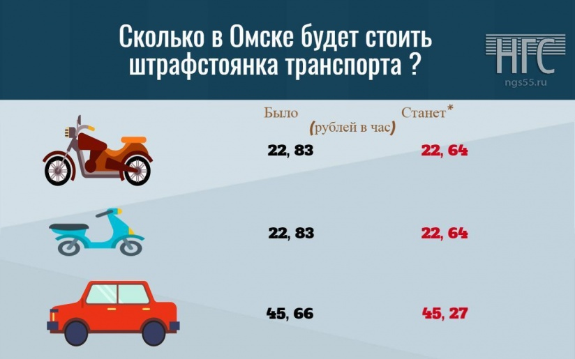 Услуг за омск стоимость час часы ломбард в работы беляево