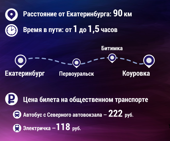 Маршрут выходного дня: летим к звездам за 90 км от Екатеринбурга