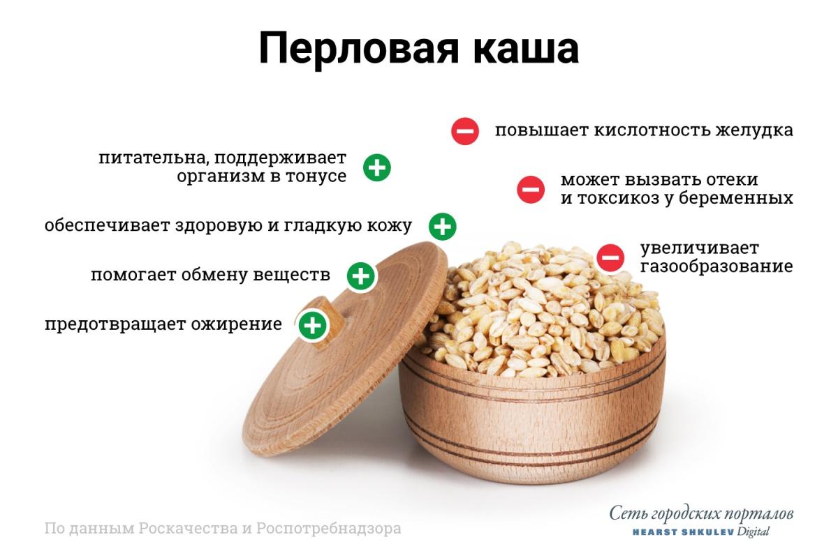 Вред перловой диеты