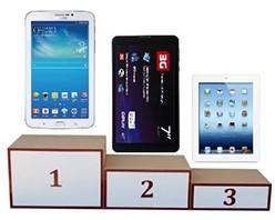 iPad подвинули российские планшеты