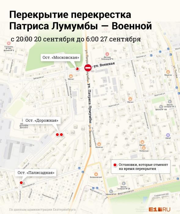 На Вторчермете на неделю закроют движение на участке улицы, которая ведет в центр