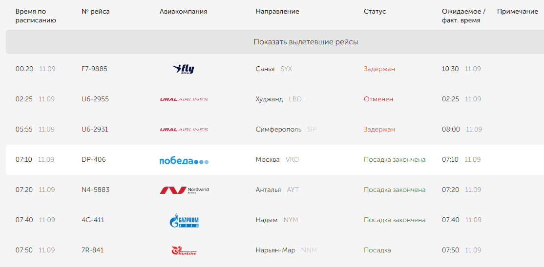 Онлайн-табло аэропорта Кольцово