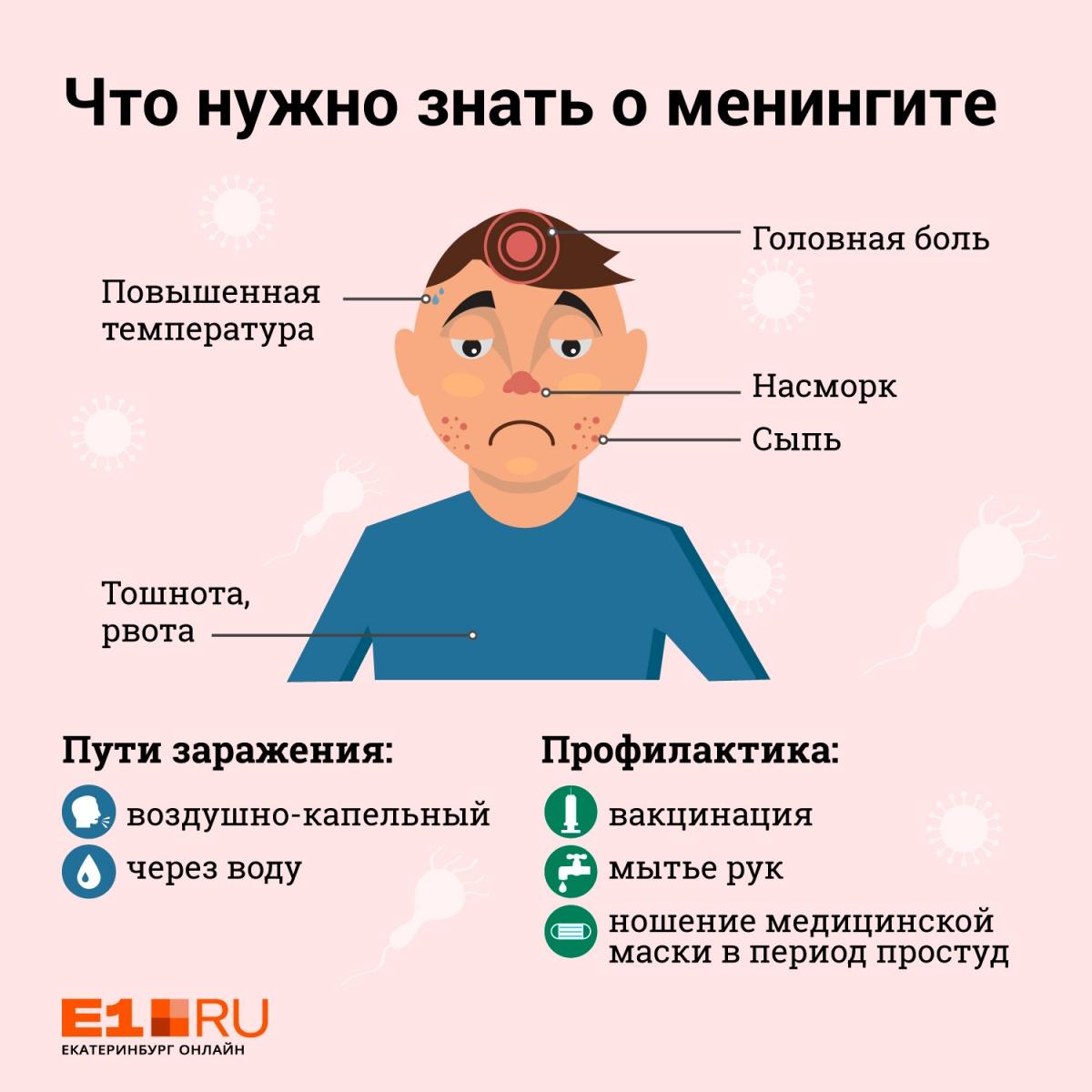«Мы хотим успокоить»: горздрав раскрыл число заболевших менингитом в Екатеринбурге
