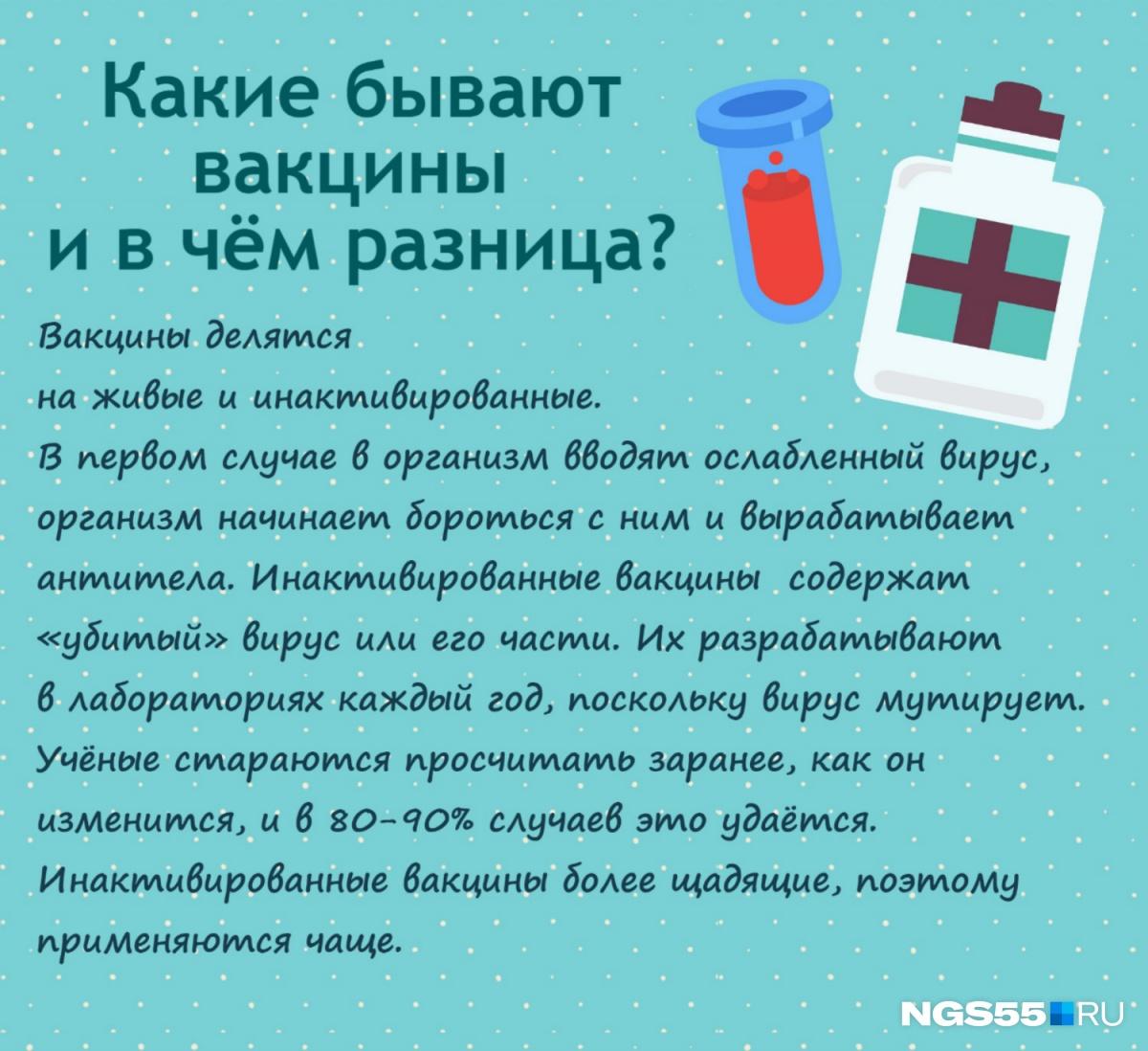 Сертификат о профилактических прививка Парк Победы анализ крови поликлинике