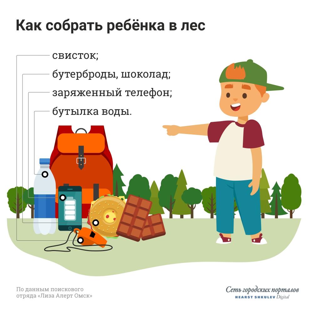Всё, что необходимо ребёнку, даже если прогулка в лесу всего на пару часов