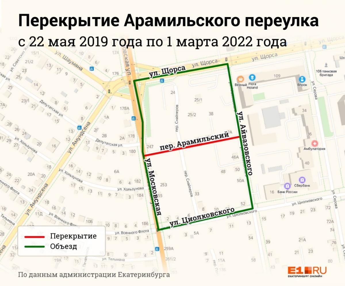 В Екатеринбурге из-за строительства многоэтажки на три года закрыли переулок