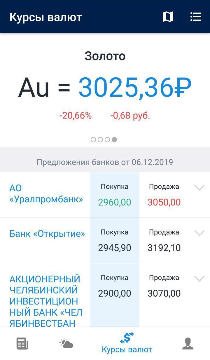 сбербанк бизнес официальный сайт москва