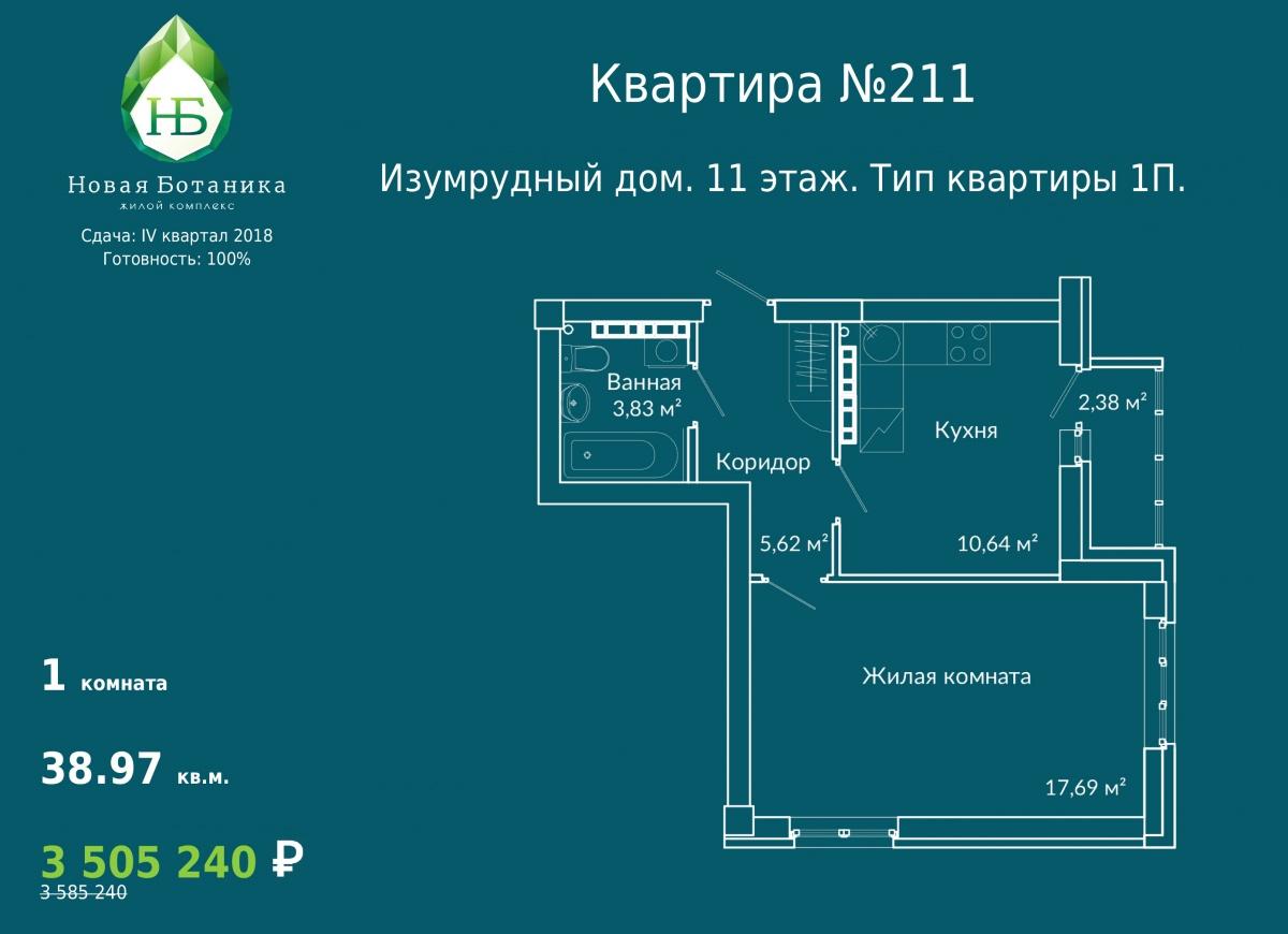 На сэкономленные 80 тысяч рублей можно купить отличную кухню