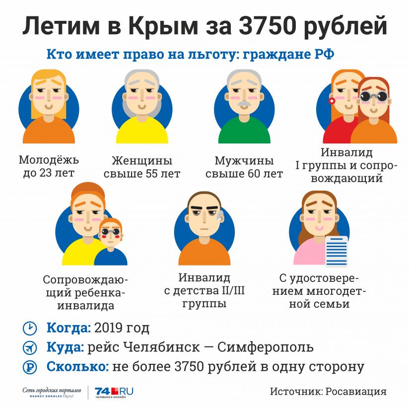 Авиабилеты до крыма из челябинска купить как купить авиабилет до варшавы