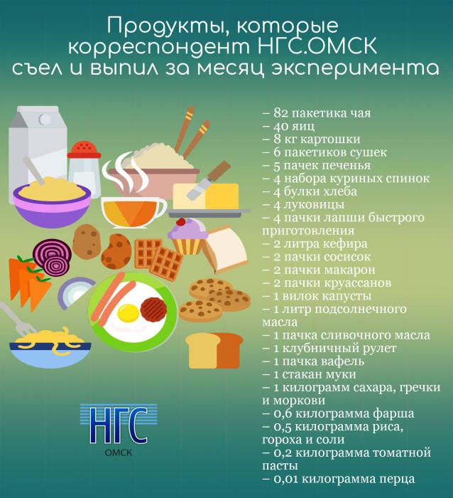 Кетамин карточкой Южно-Сахалинск MDA Недорого Норильск