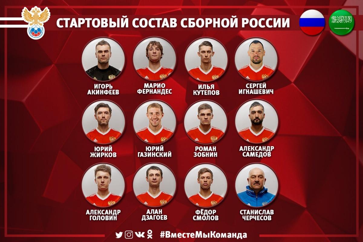 Какая боль! Сборная России забила арабам пять безответных мячей