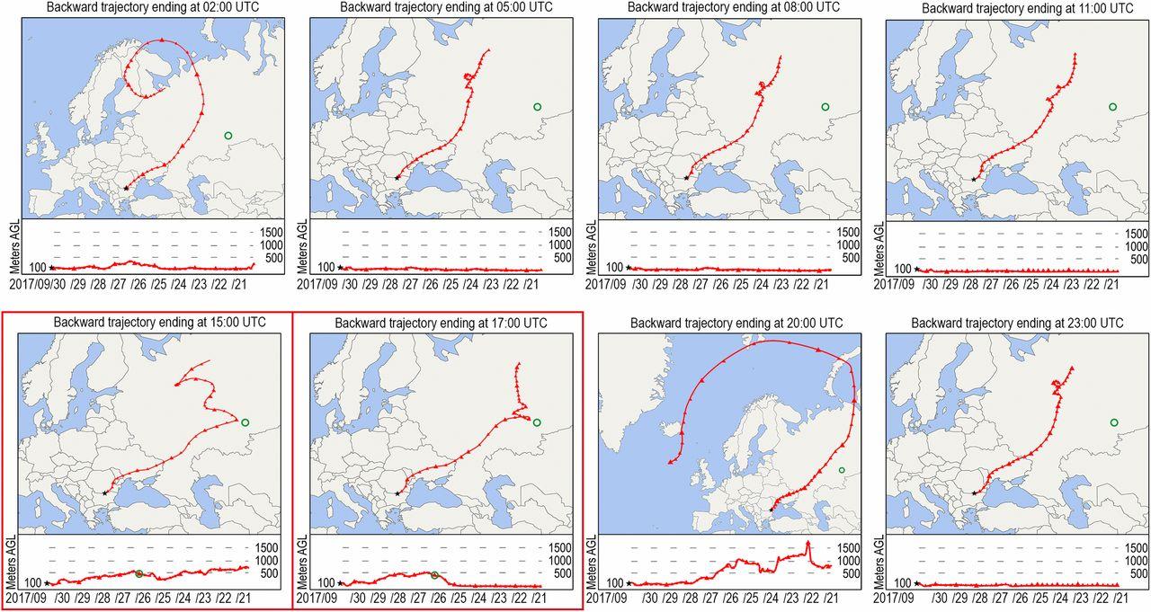 Графики возможных траекторий рутениевого облака, рассчитанные для разных периодов времени. Конечным моментом считалось 30 сентября, когда облако достигло Румынии — здесь показания приборов были максимальны