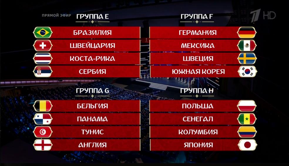 Предсказать, какие команды выйдут из групп в 1/8 финала, крайне сложно
