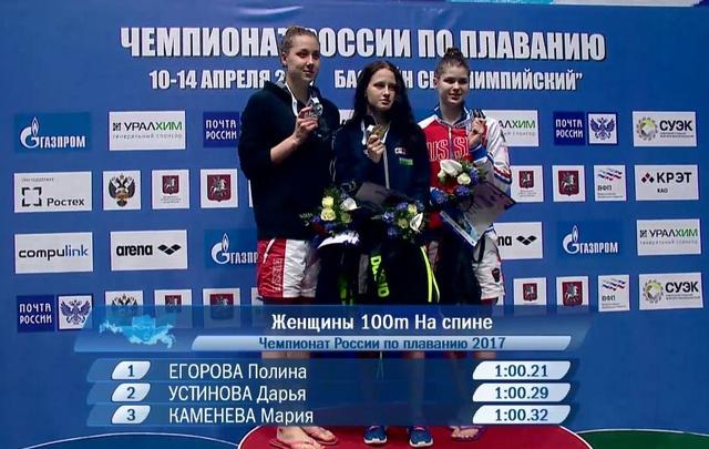 Студентка из Башкирии выиграла золото чемпионата России по плаванию