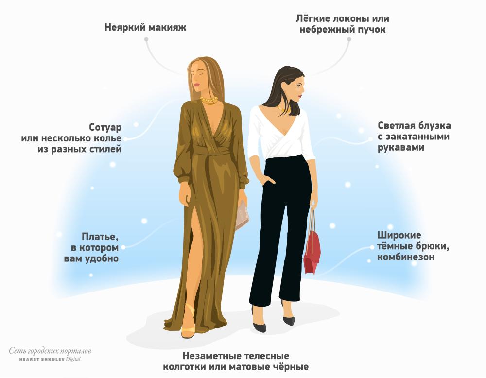 Рамблер ТОП100 / Психология общения - Россия