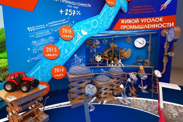Договор о сотрудничестве подписали прошлым летом на выставке «Иннопром»