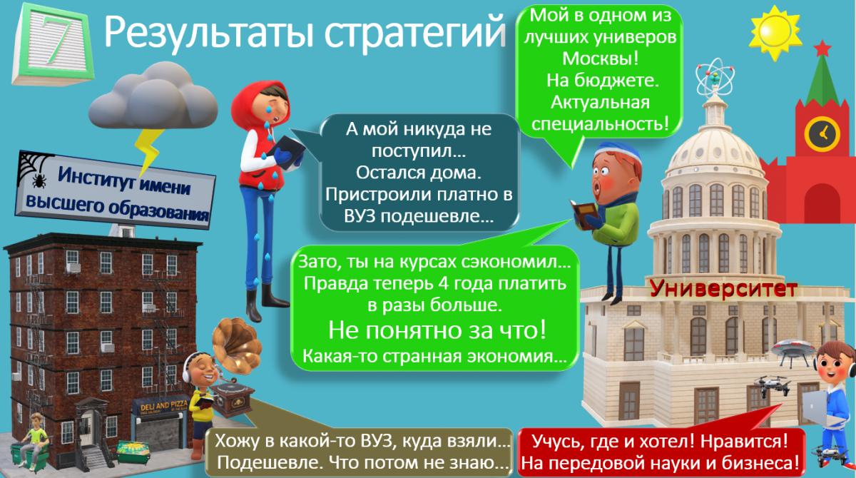 Правильно расставить акценты при выборе курсов и сделать грамотный выбор желает родителям команда  рейтинга курсов подготовки к ЕГЭ Екатеринбурга