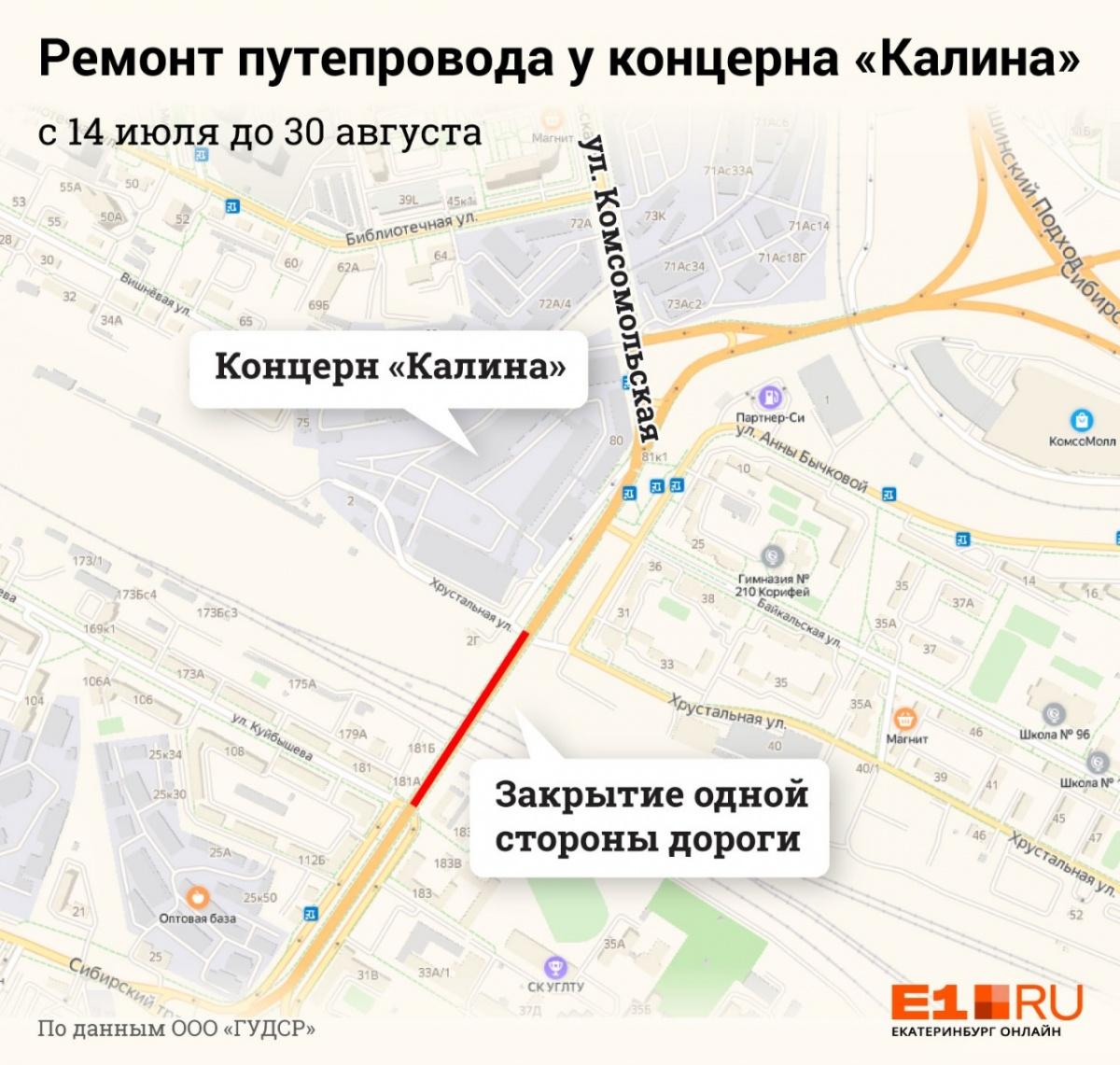 Водителям не позавидуешь: часть моста возле «Калины» закроют на ремонт