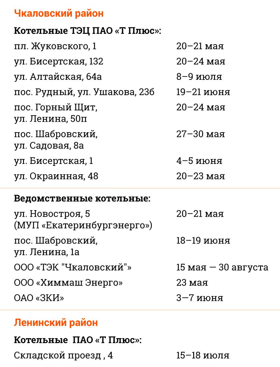 Проснулись — а горячей воды нет: в Екатеринбурге начались опрессовки